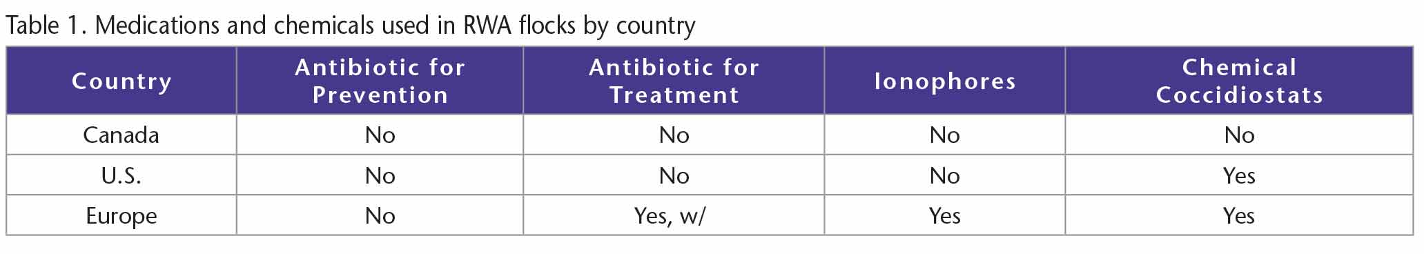 CP june16 antibioticchart
